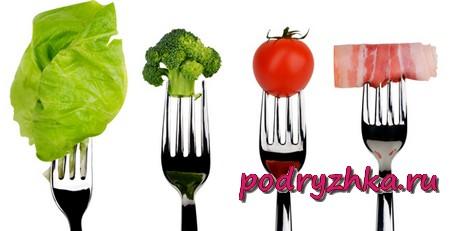 Белковая диета допустимые продукты